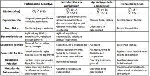 Pilares III (1)