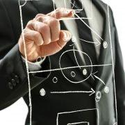 Curso Superior Planificación, Gestión y Dirección de Equipos
